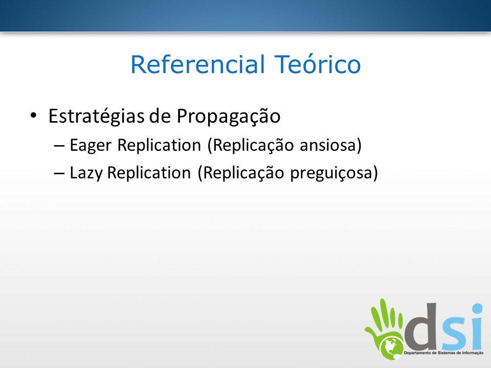 Referencial Teórico Estratégias de Propagação