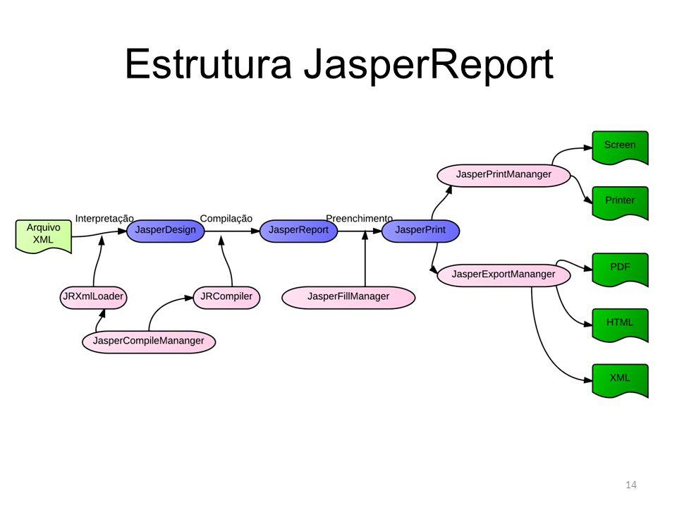 Estrutura JasperReport