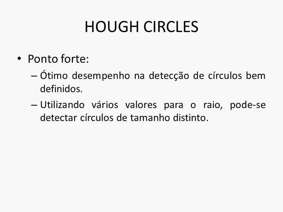 HOUGH CIRCLES Ponto forte: