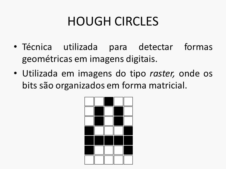 HOUGH CIRCLES Técnica utilizada para detectar formas geométricas em imagens digitais.
