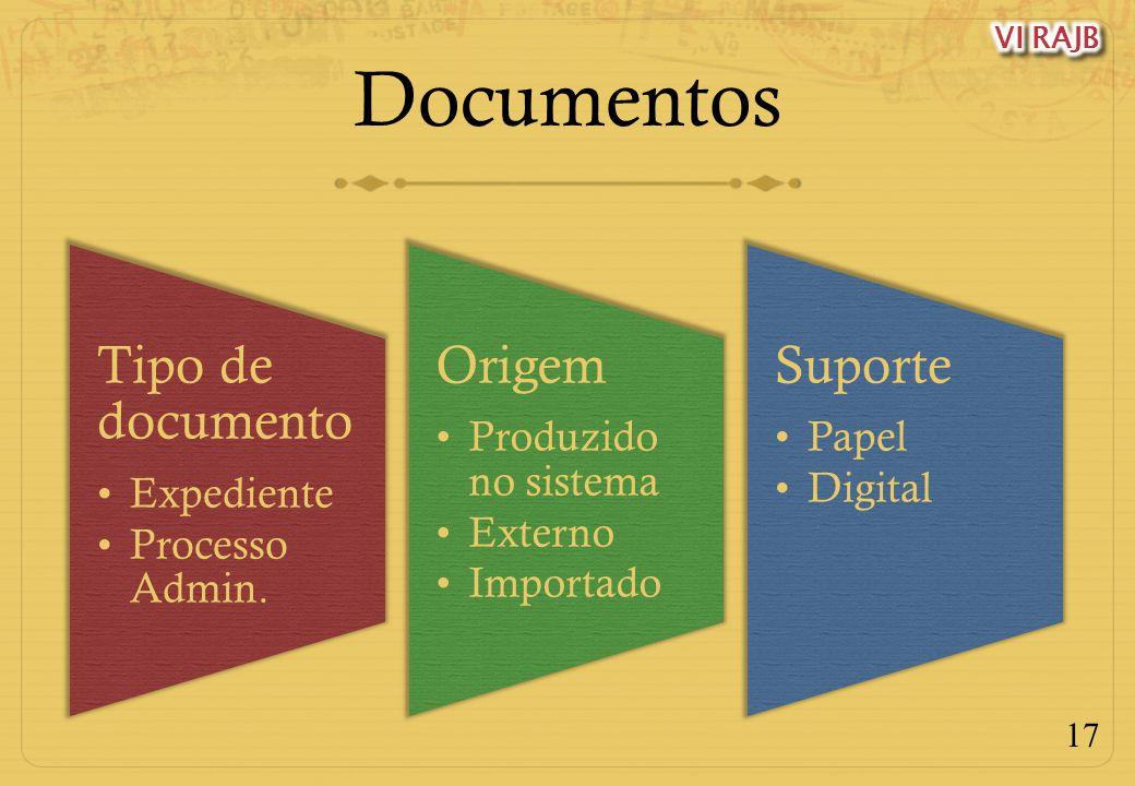 Documentos Tipo de documento Expediente Processo Admin. Origem