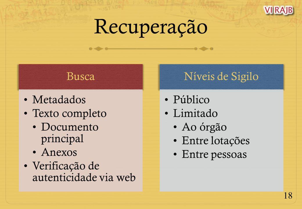 Recuperação Busca Metadados Texto completo Documento principal Anexos