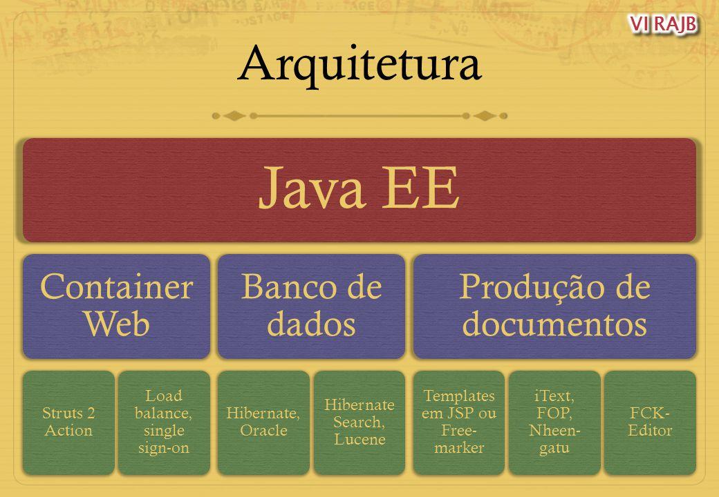 Java EE Arquitetura Container Web Banco de dados