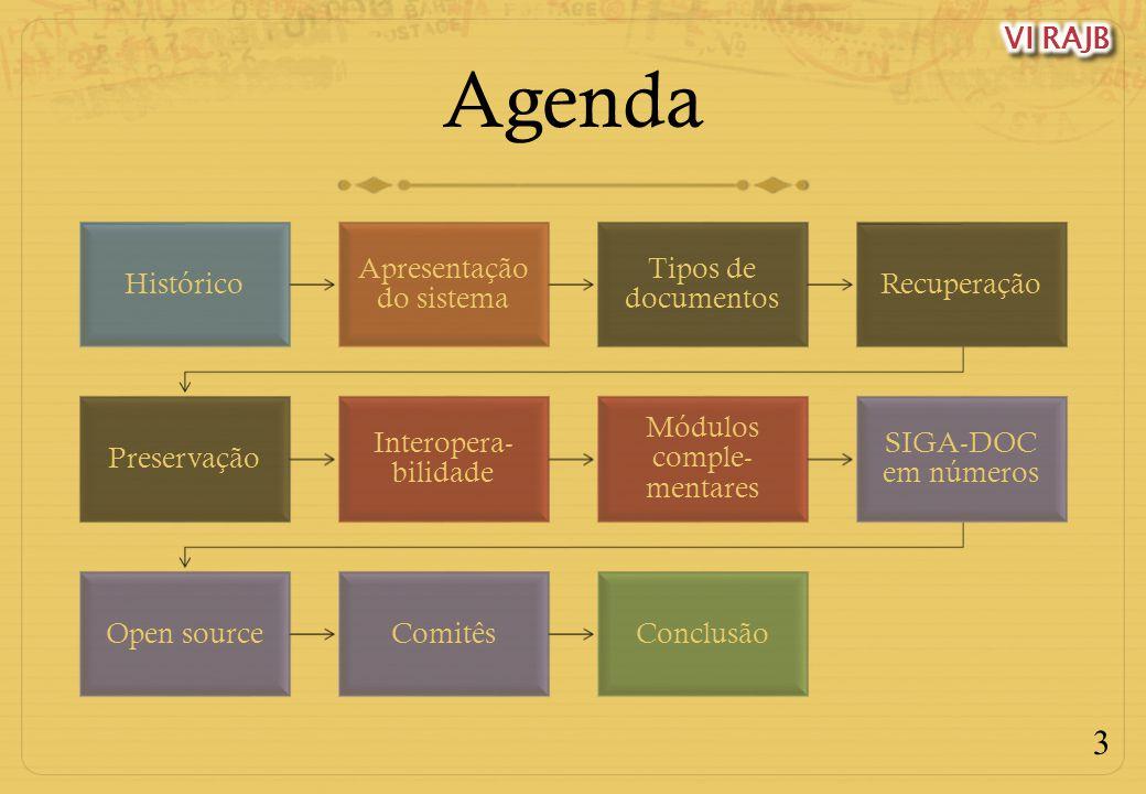 Agenda Histórico Apresentação do sistema Tipos de documentos