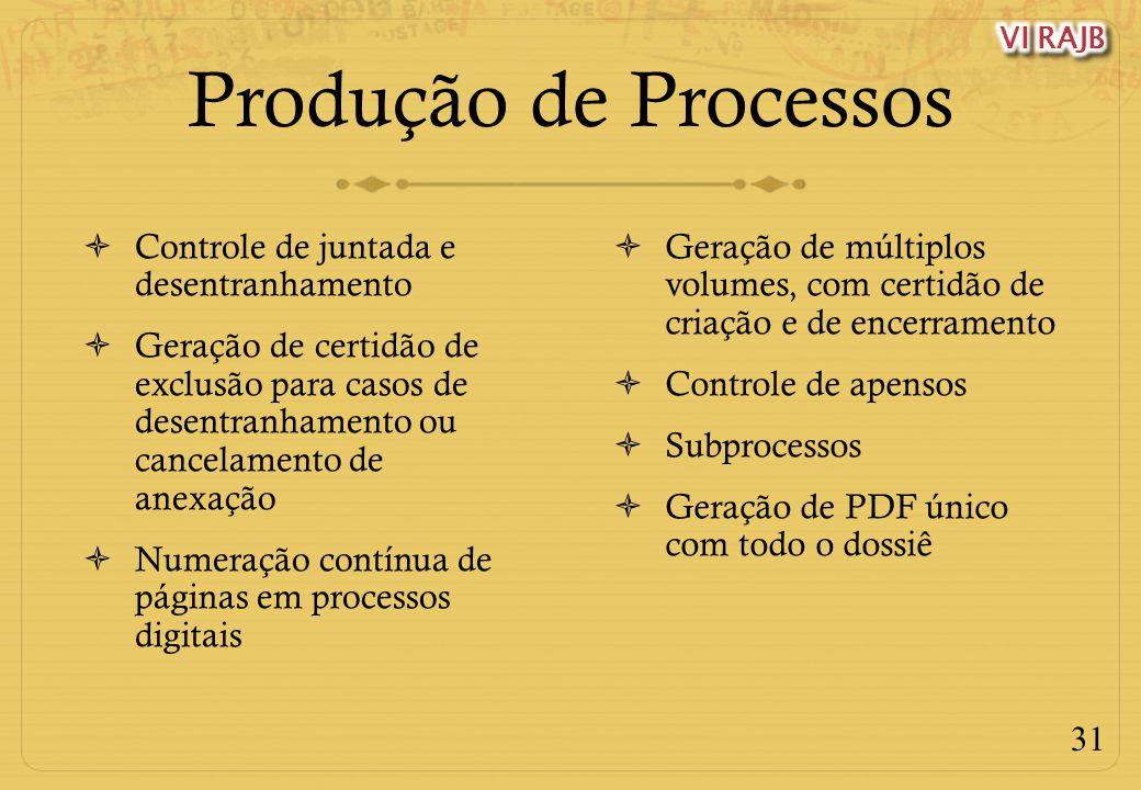 Produção de Processos Controle de juntada e desentranhamento