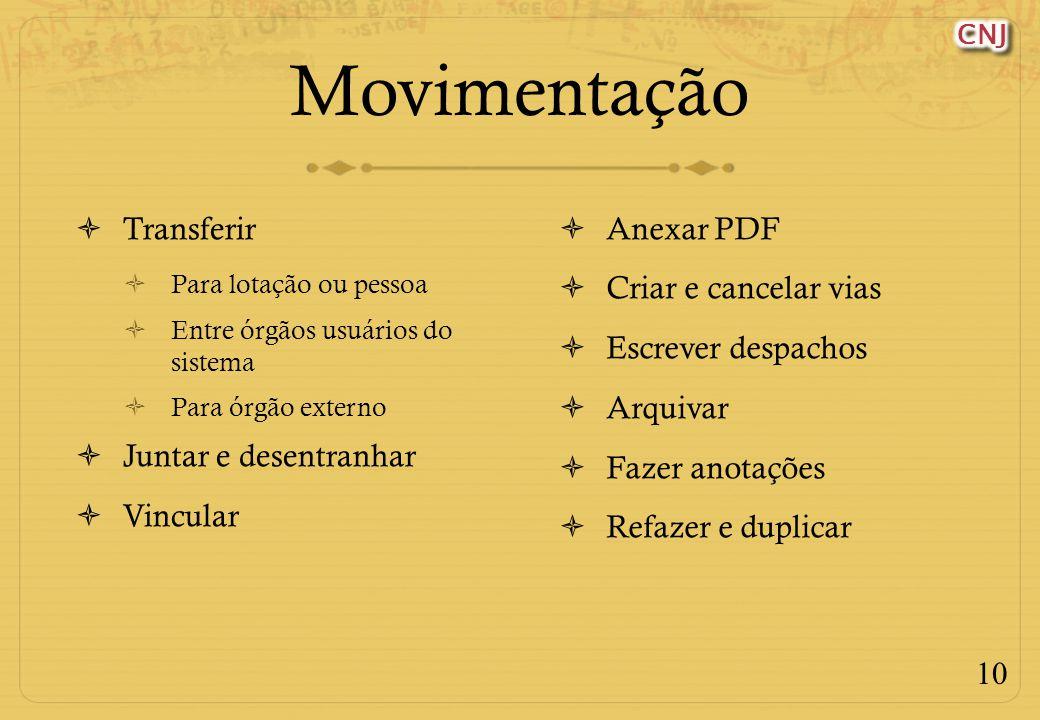 Movimentação Transferir Juntar e desentranhar Vincular Anexar PDF