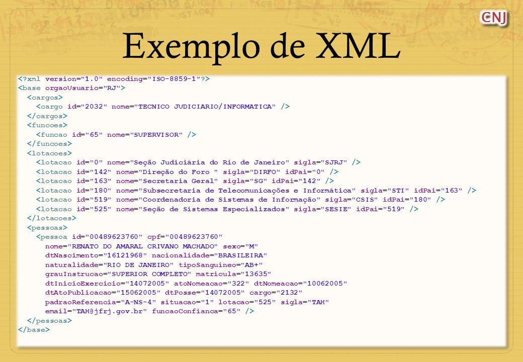Exemplo de XML < xml version= 1.0 encoding= ISO-8859-1 >