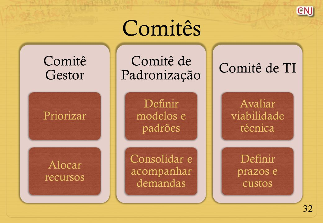 Comitês Comitê Gestor Priorizar Alocar recursos Comitê de Padronização