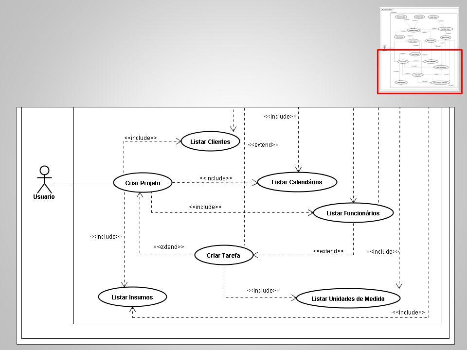 Na parte inferior do diagrama podemos ver o processo de criação de um novo projeto.