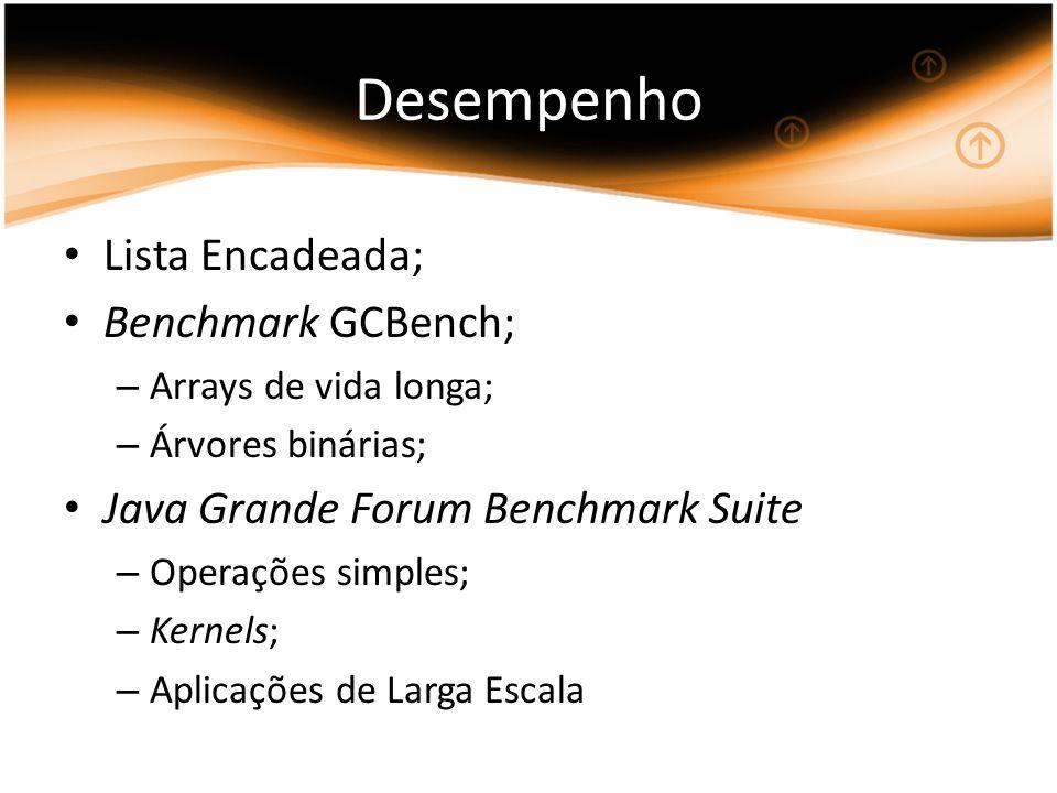 Desempenho Lista Encadeada; Benchmark GCBench;