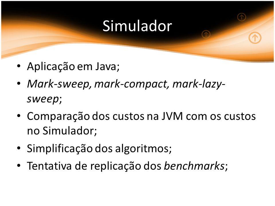 Simulador Aplicação em Java;