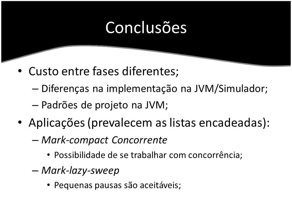 Conclusões Custo entre fases diferentes;