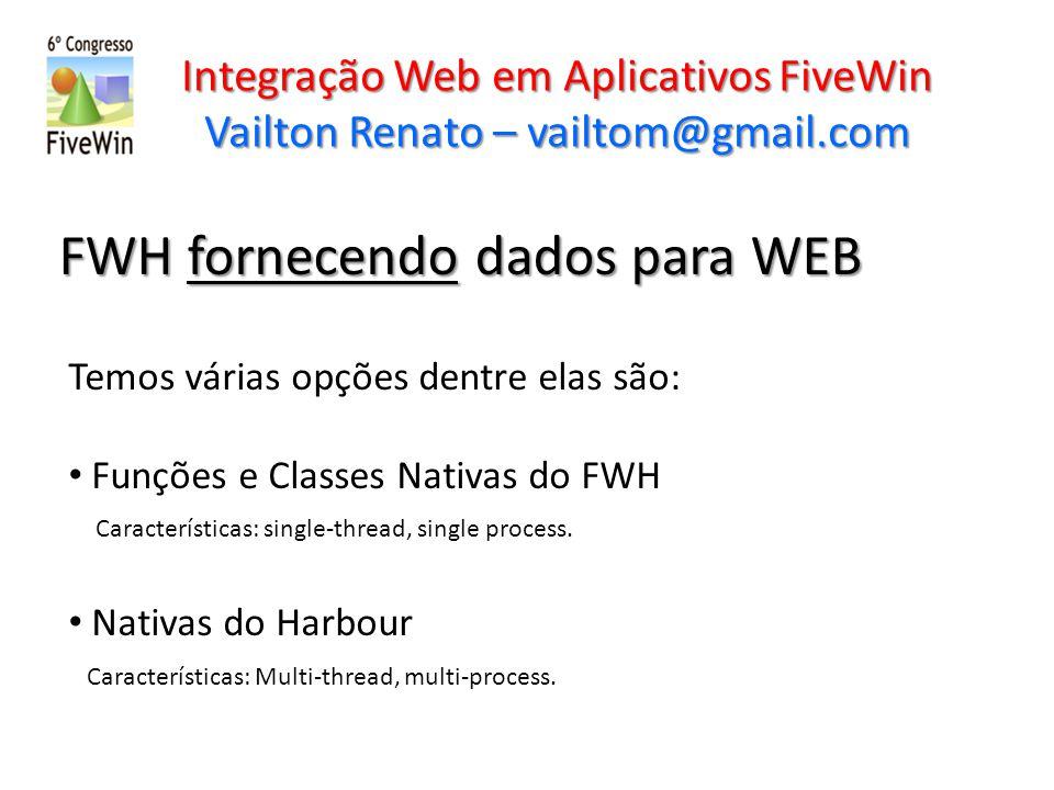 FWH fornecendo dados para WEB