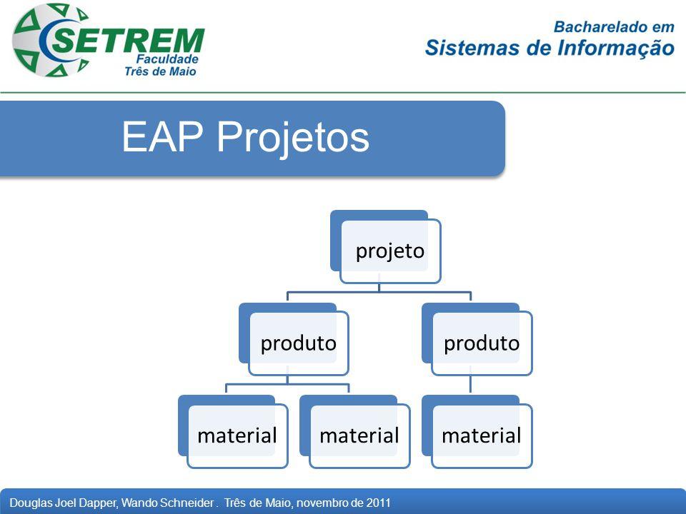 EAP Projetos projeto produto material