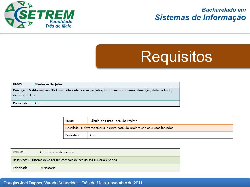 Requisitos RF005. Manter os Projetos.