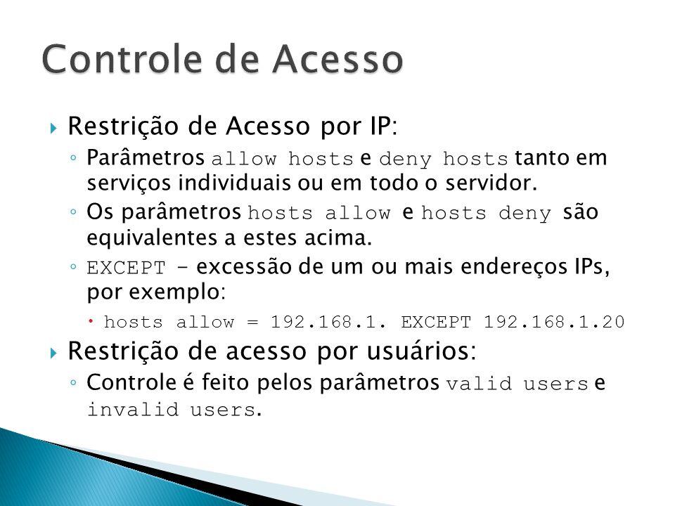 Controle de Acesso Restrição de Acesso por IP: