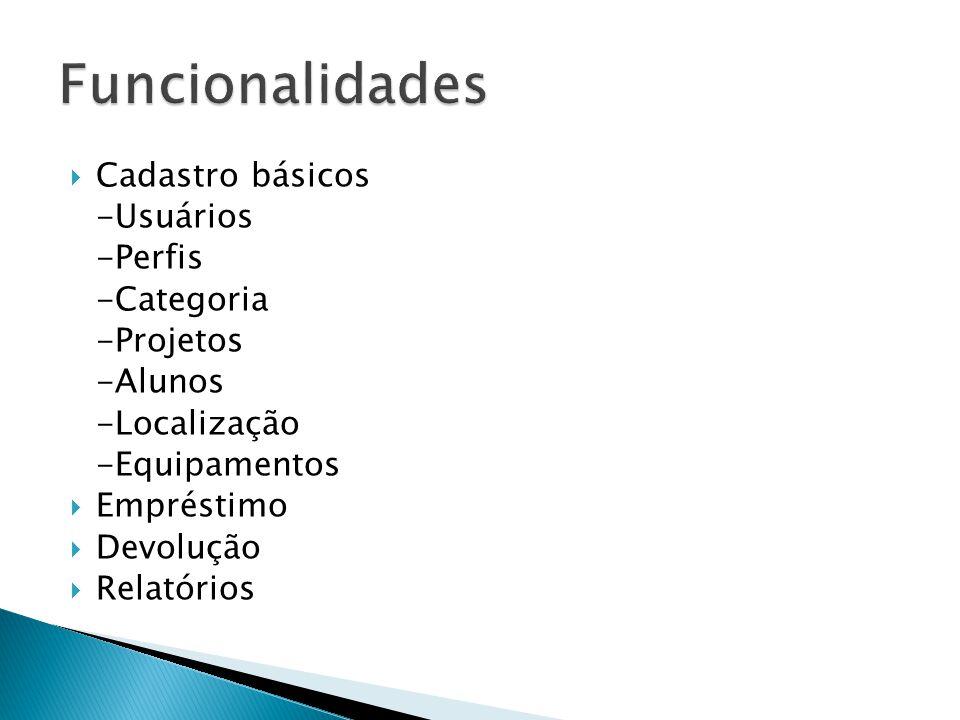 Funcionalidades Cadastro básicos -Usuários -Perfis -Categoria