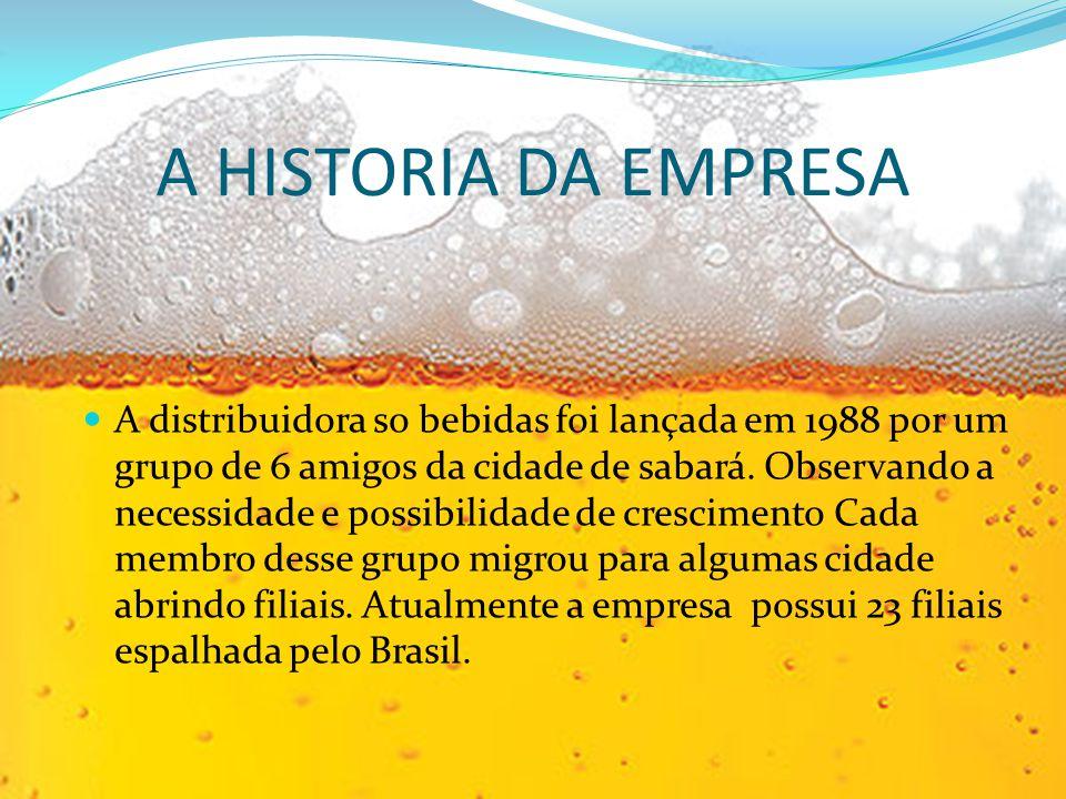 A HISTORIA DA EMPRESA