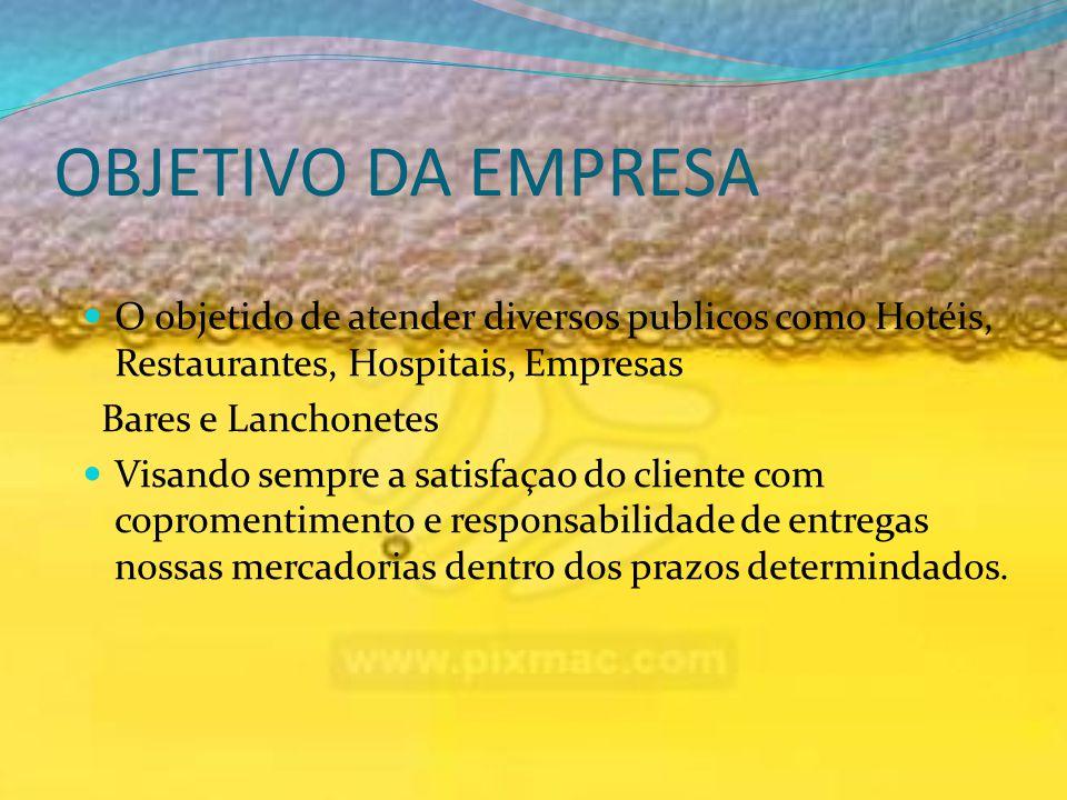 OBJETIVO DA EMPRESA O objetido de atender diversos publicos como Hotéis, Restaurantes, Hospitais, Empresas.