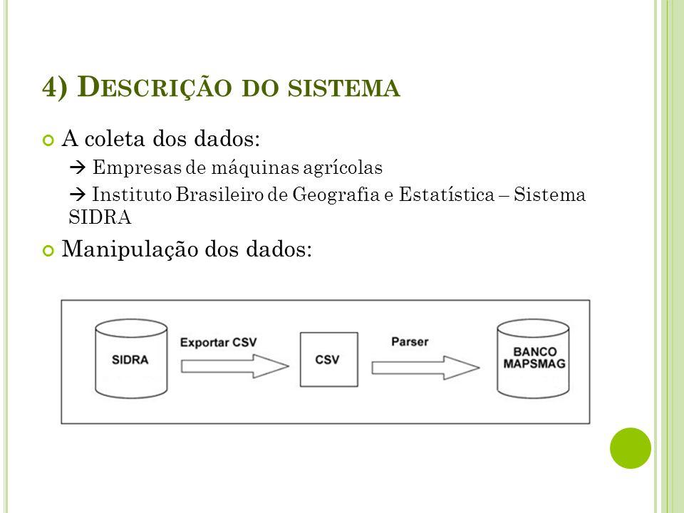 4) Descrição do sistema A coleta dos dados: Manipulação dos dados: