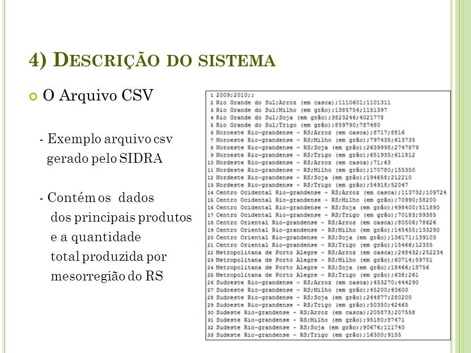 4) Descrição do sistema O Arquivo CSV - Exemplo arquivo csv