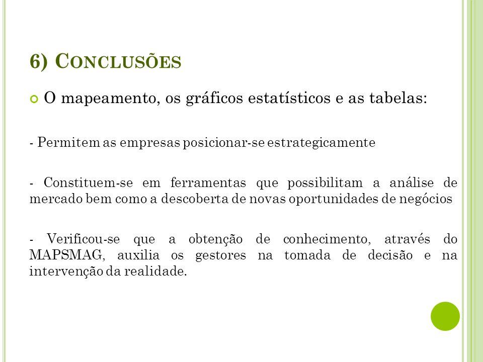 6) Conclusões O mapeamento, os gráficos estatísticos e as tabelas: