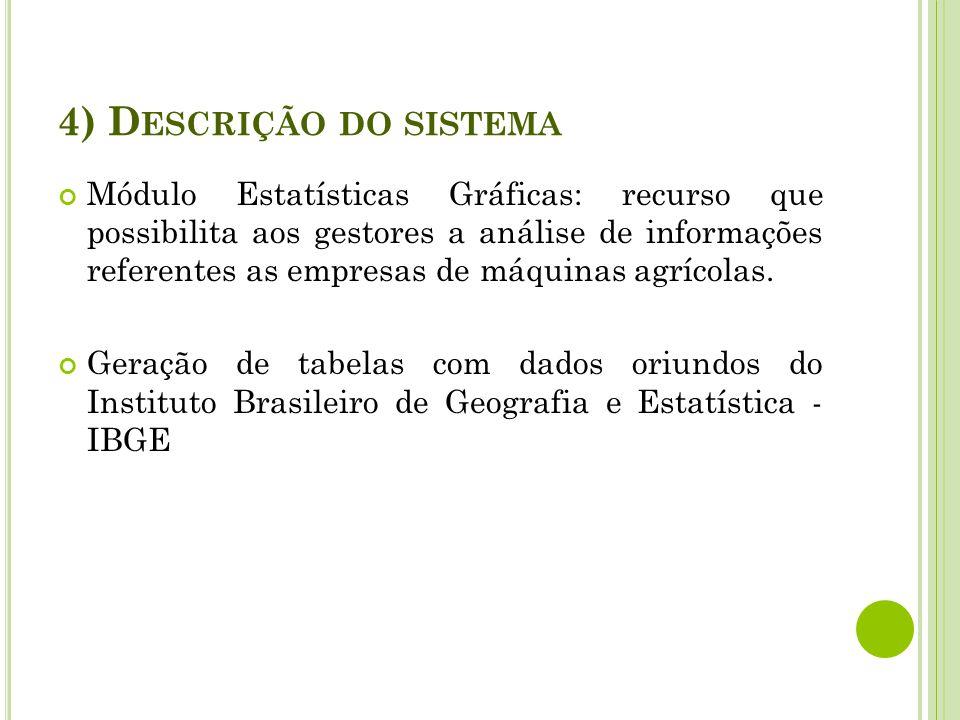 4) Descrição do sistema
