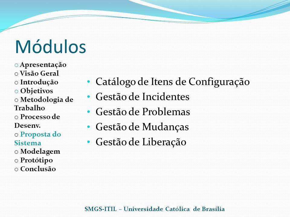 Módulos Catálogo de Itens de Configuração Gestão de Incidentes