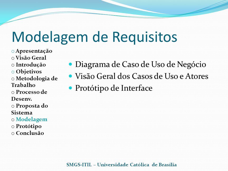Modelagem de Requisitos