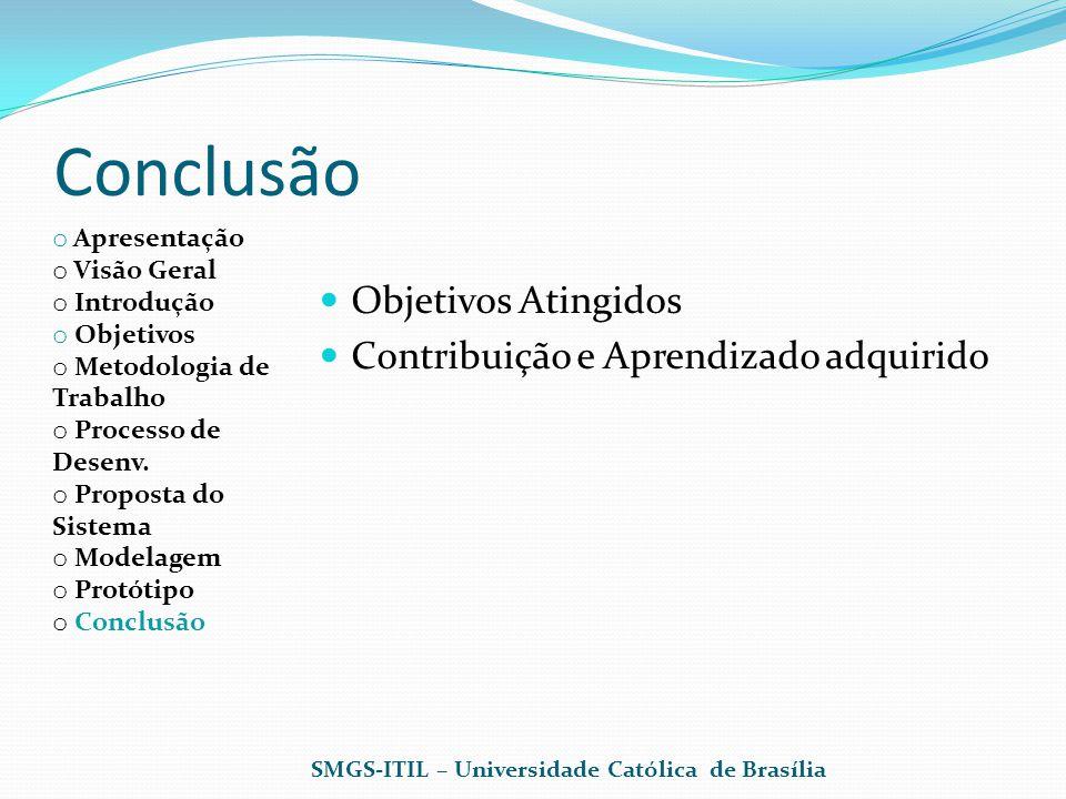 Conclusão Objetivos Atingidos Contribuição e Aprendizado adquirido