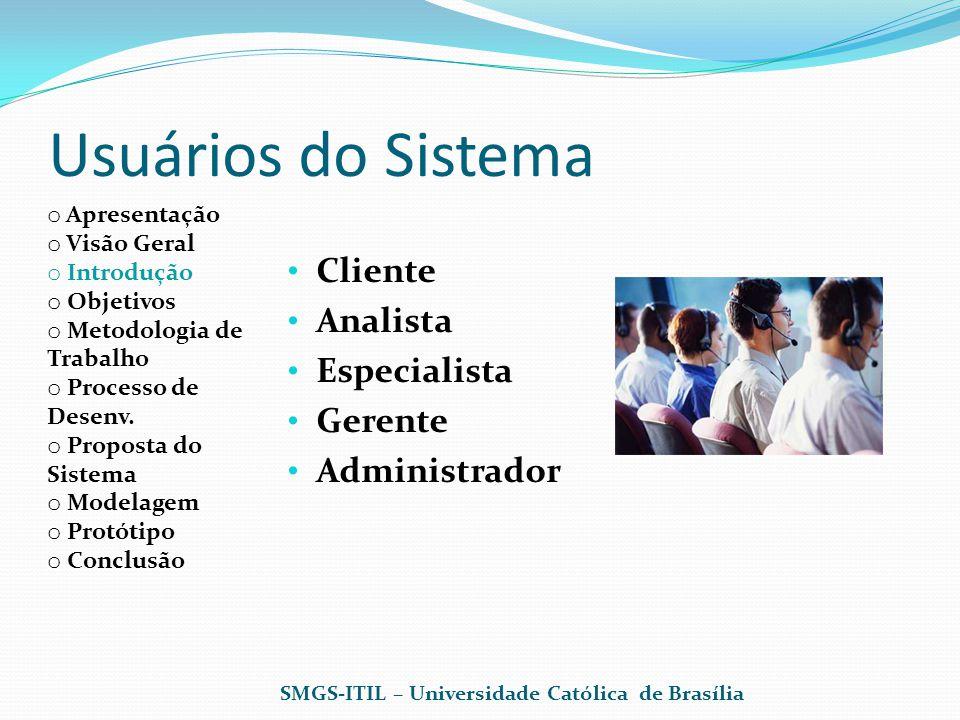 Usuários do Sistema Cliente Analista Especialista Gerente