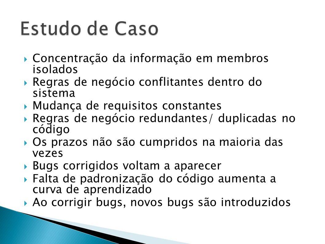 Estudo de Caso Concentração da informação em membros isolados