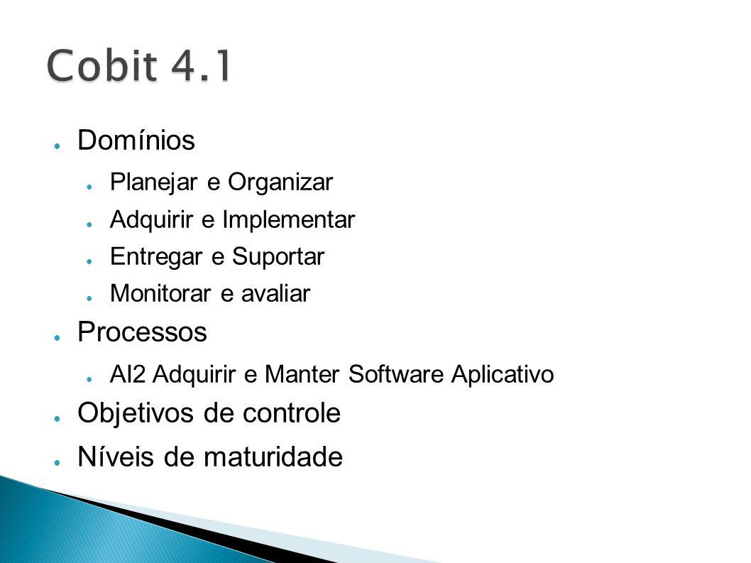 Cobit 4.1 Domínios Processos Objetivos de controle