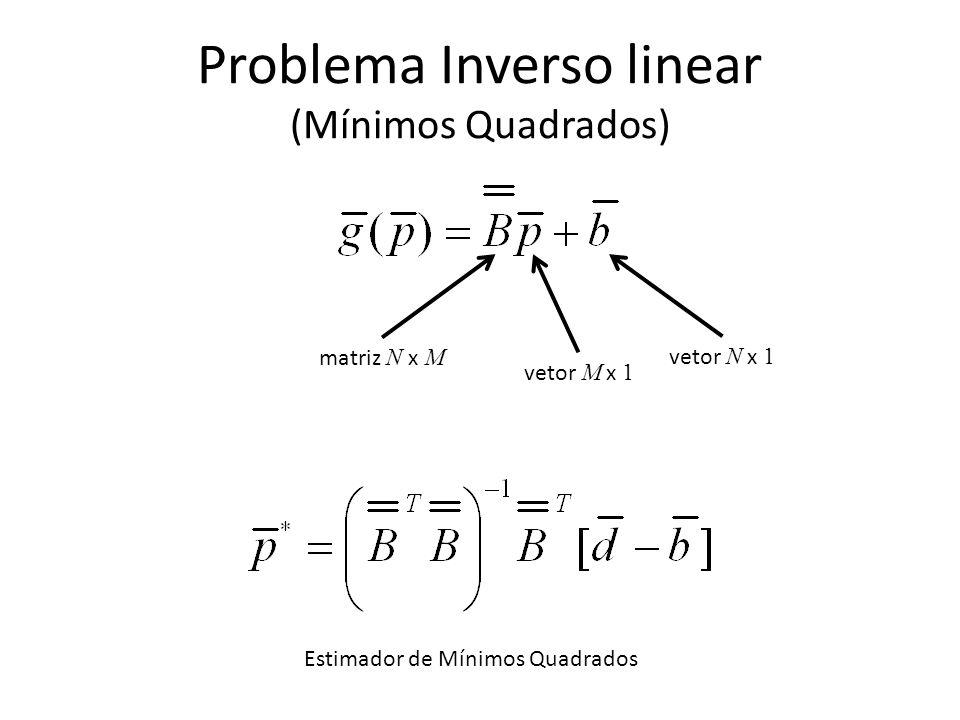 Problema Inverso linear (Mínimos Quadrados)
