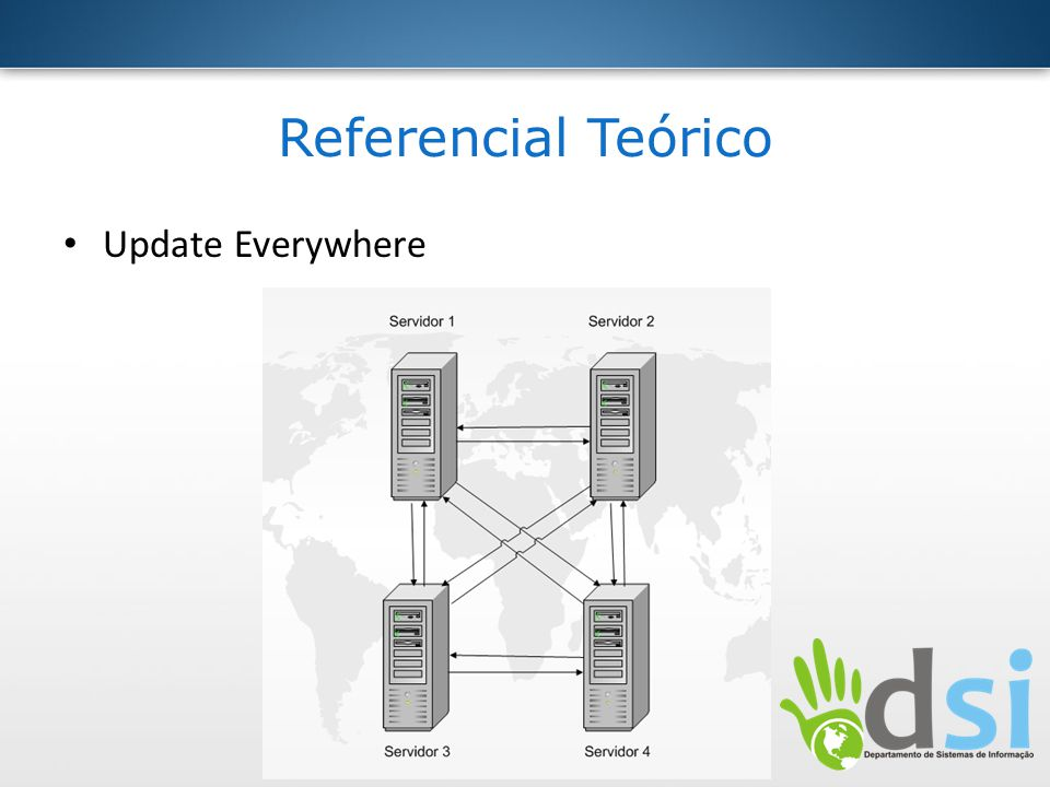 Referencial Teórico Update Everywhere