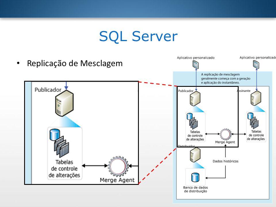 SQL Server Replicação de Mesclagem