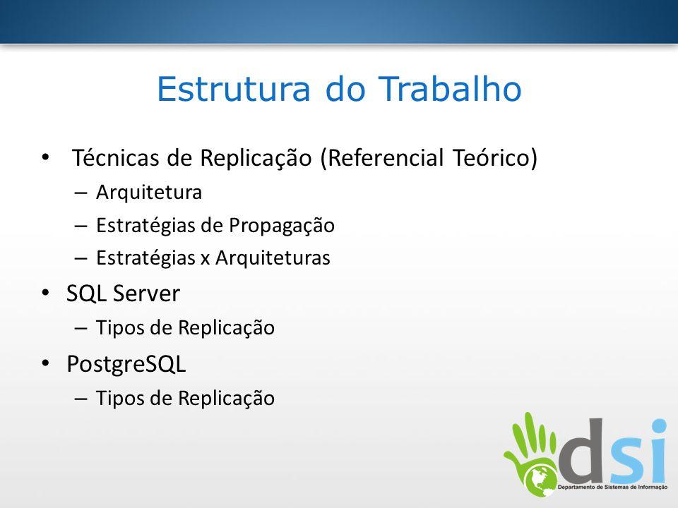 Estrutura do Trabalho Técnicas de Replicação (Referencial Teórico)