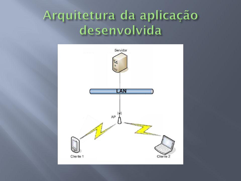 Arquitetura da aplicação desenvolvida