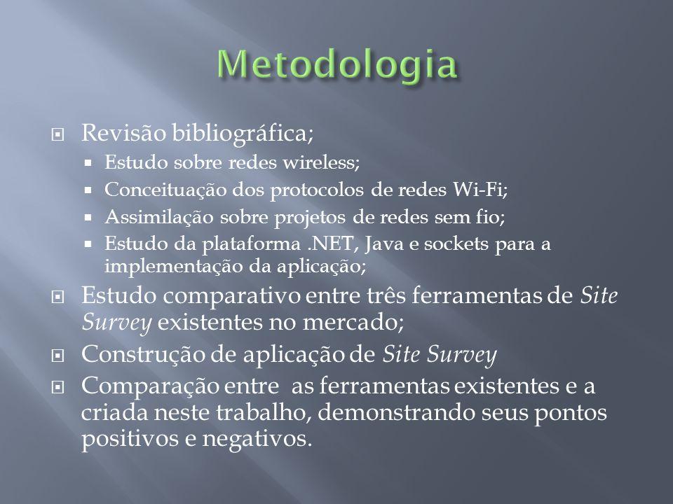 Metodologia Revisão bibliográfica;