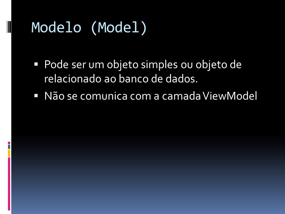 Modelo (Model) Pode ser um objeto simples ou objeto de relacionado ao banco de dados.