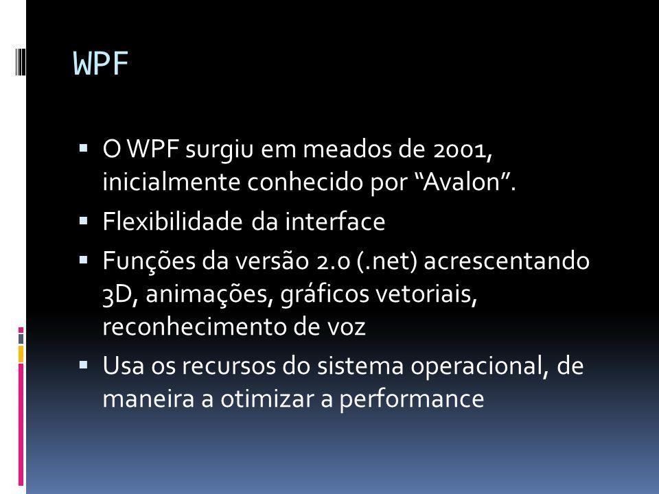 WPF O WPF surgiu em meados de 2001, inicialmente conhecido por Avalon . Flexibilidade da interface.