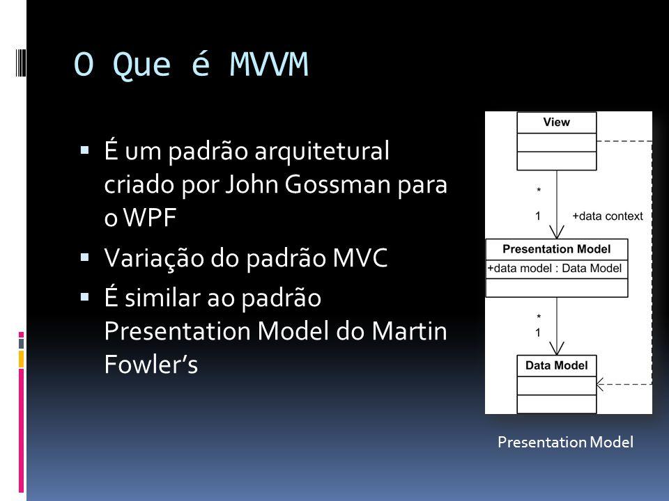 O Que é MVVM É um padrão arquitetural criado por John Gossman para o WPF. Variação do padrão MVC.