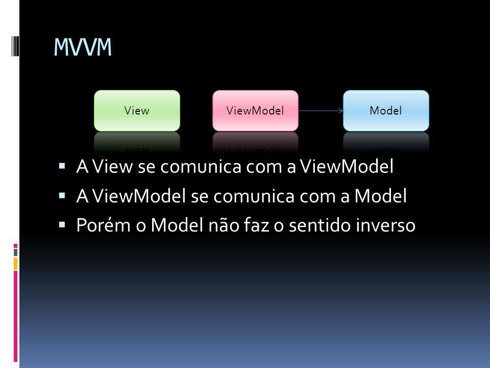 MVVM A View se comunica com a ViewModel