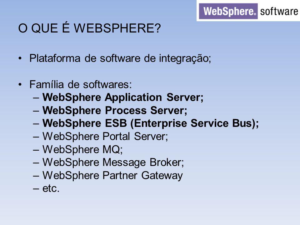 O QUE É WEBSPHERE Plataforma de software de integração;