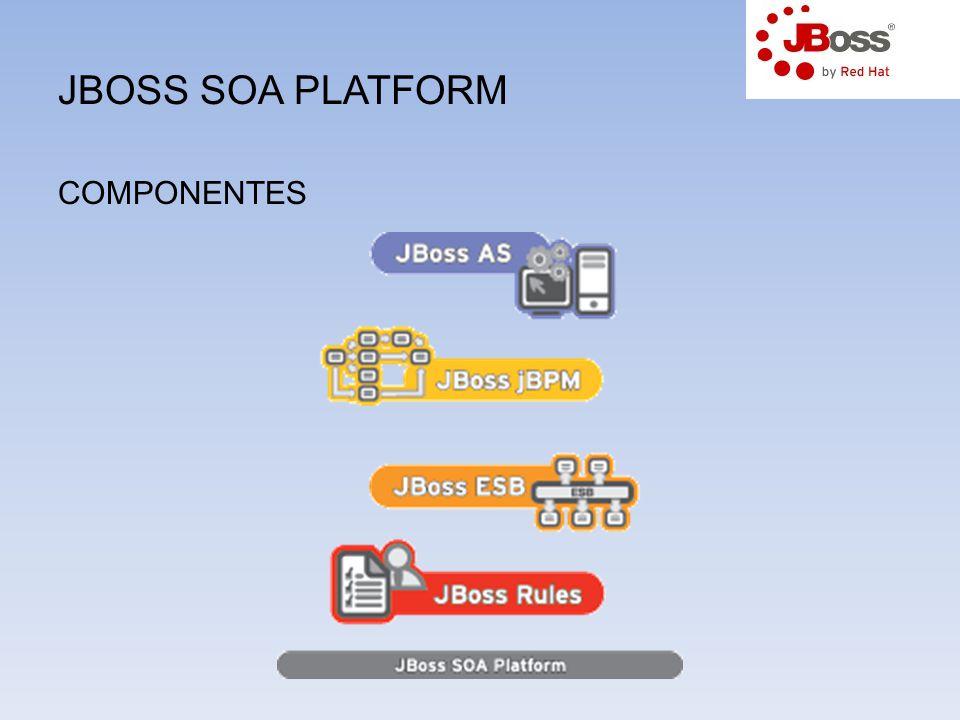 JBOSS SOA PLATFORM COMPONENTES