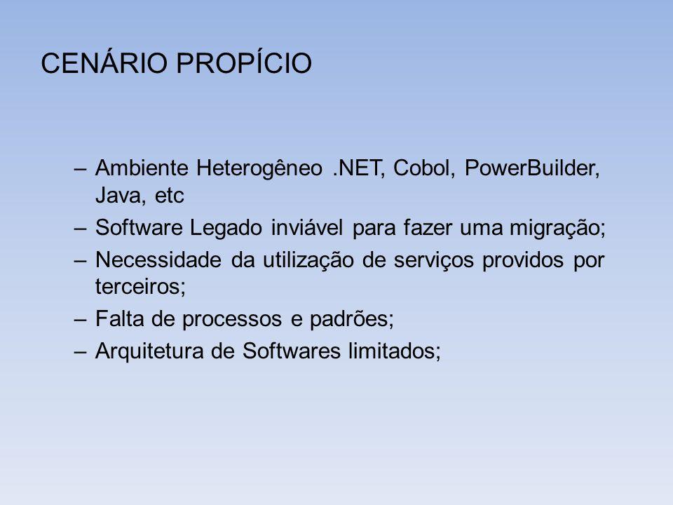 CENÁRIO PROPÍCIO Ambiente Heterogêneo .NET, Cobol, PowerBuilder, Java, etc. Software Legado inviável para fazer uma migração;