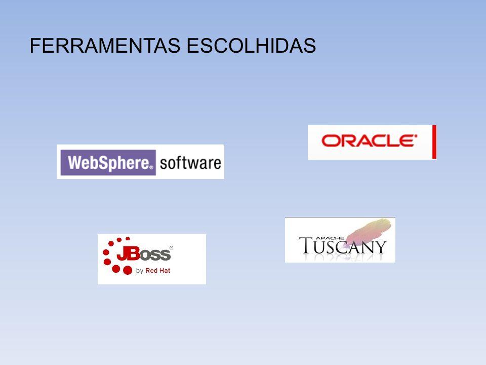 FERRAMENTAS ESCOLHIDAS