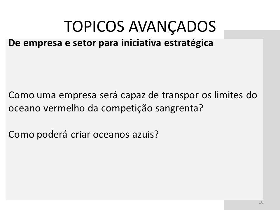 TOPICOS AVANÇADOS De empresa e setor para iniciativa estratégica