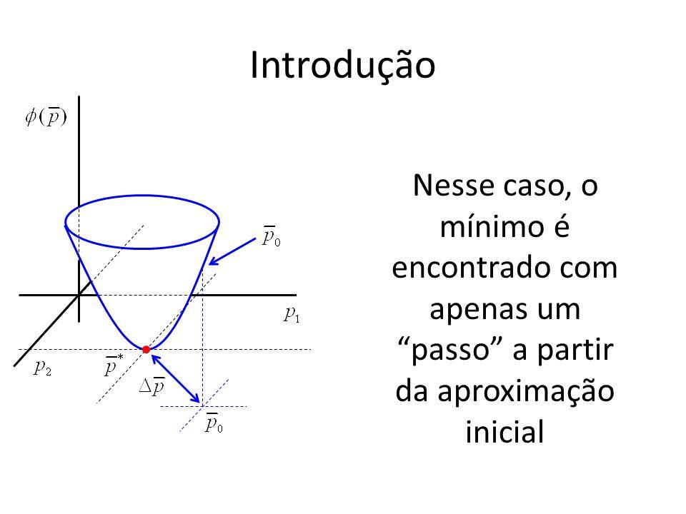 Introdução Nesse caso, o mínimo é encontrado com apenas um passo a partir da aproximação inicial