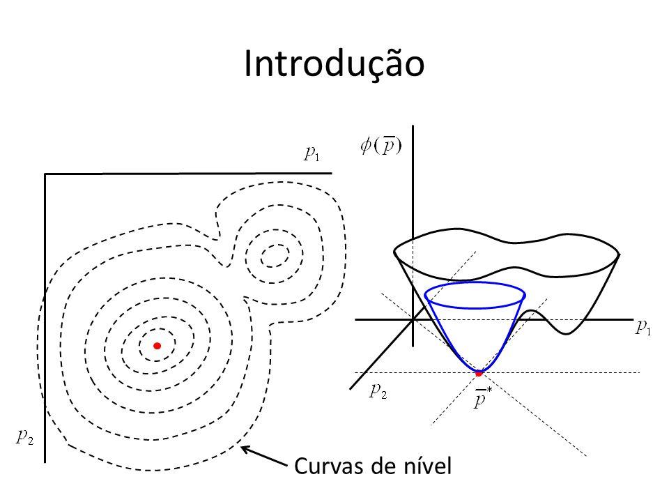 Introdução Curvas de nível